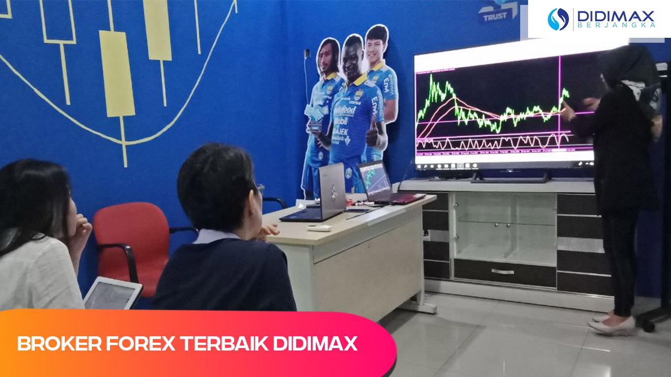 Kunci Sukses Trading Forex Dengan Strategi Price Action