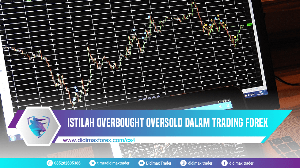 ISTILAH OVERBOUGHT OVERSOLD DALAM TRADING FOREX