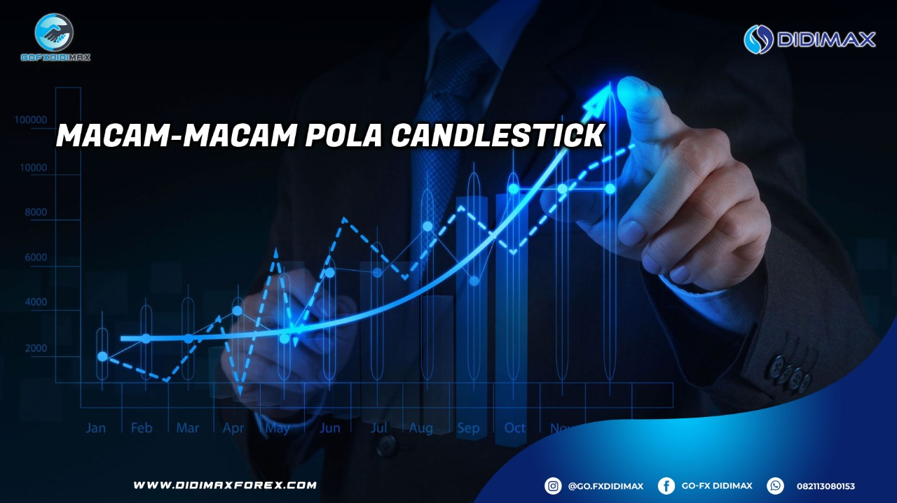 MACAM-MACAM POLA CANDLESTICK