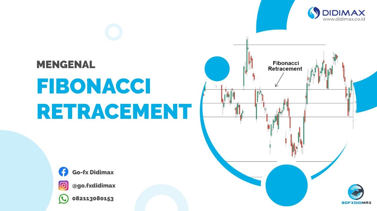 Mengenal Fibonacci Retracement