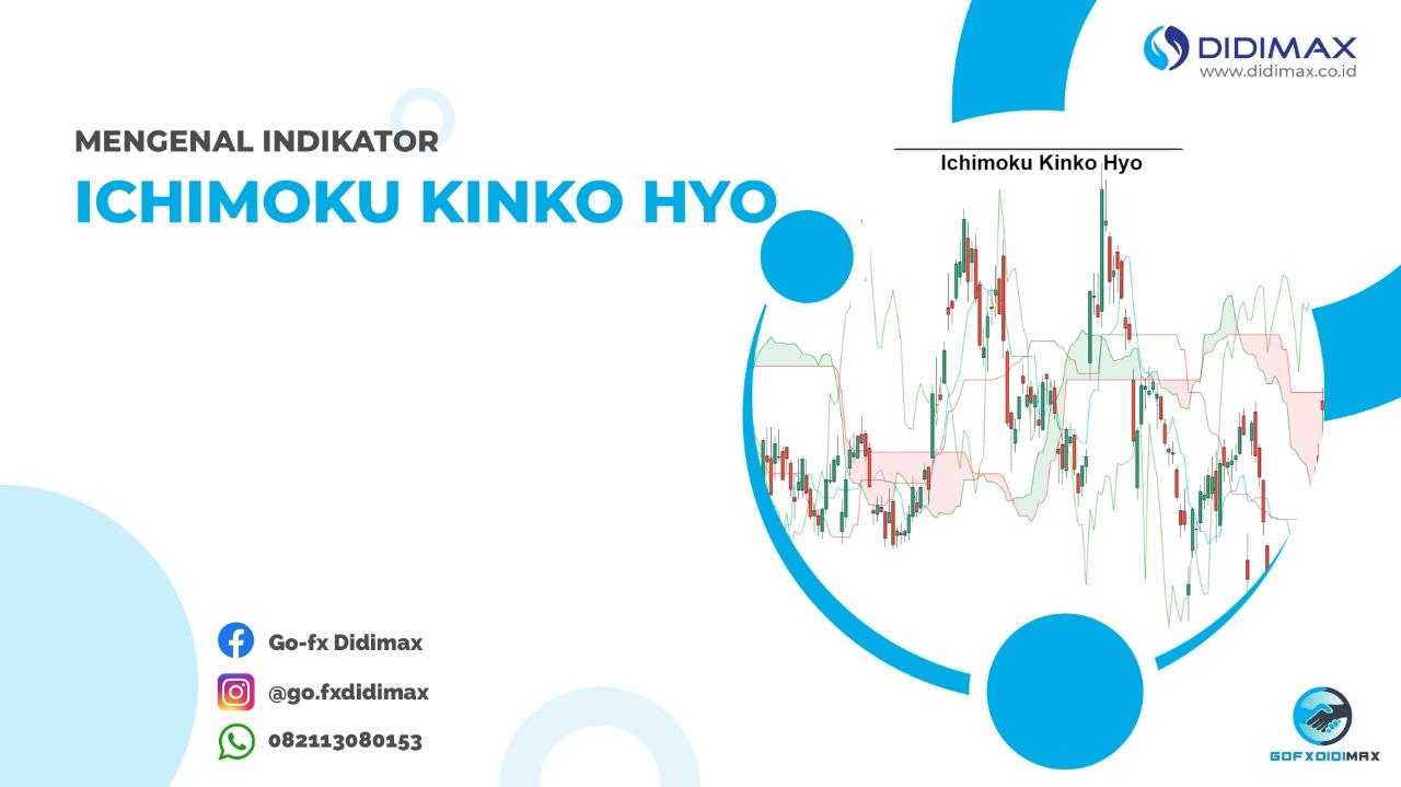 Mengenal Indikator Ichimoku Kinko Hyo