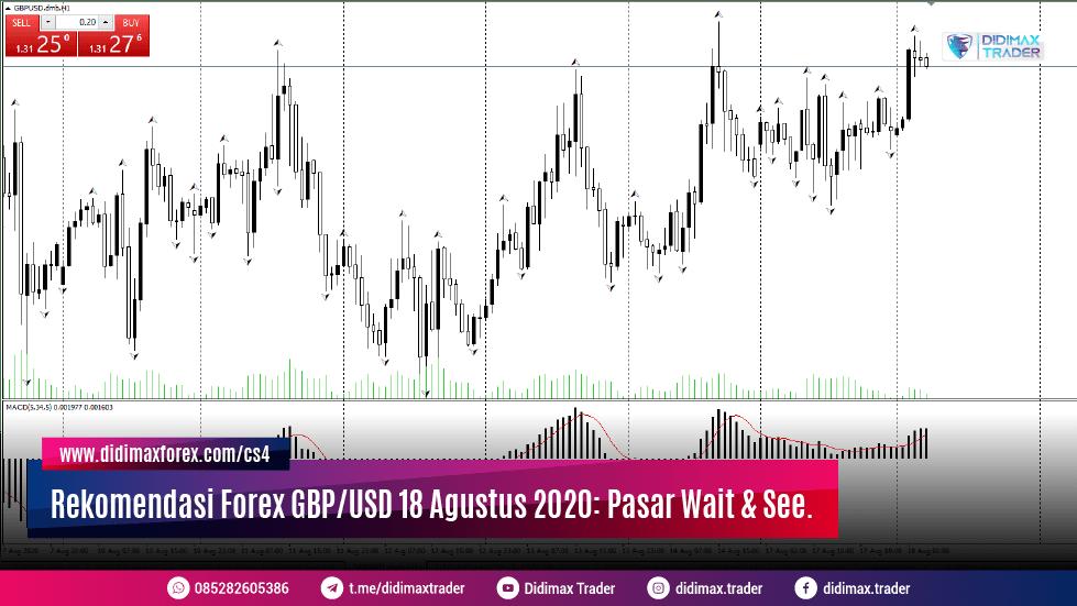 Rekomendasi Forex GBP/USD 18 Agustus 2020: Pasar Wait & See.