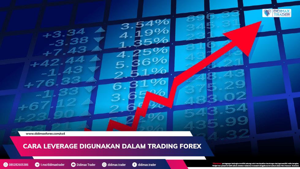 Cara Leverage Digunakan Dalam Trading Forex