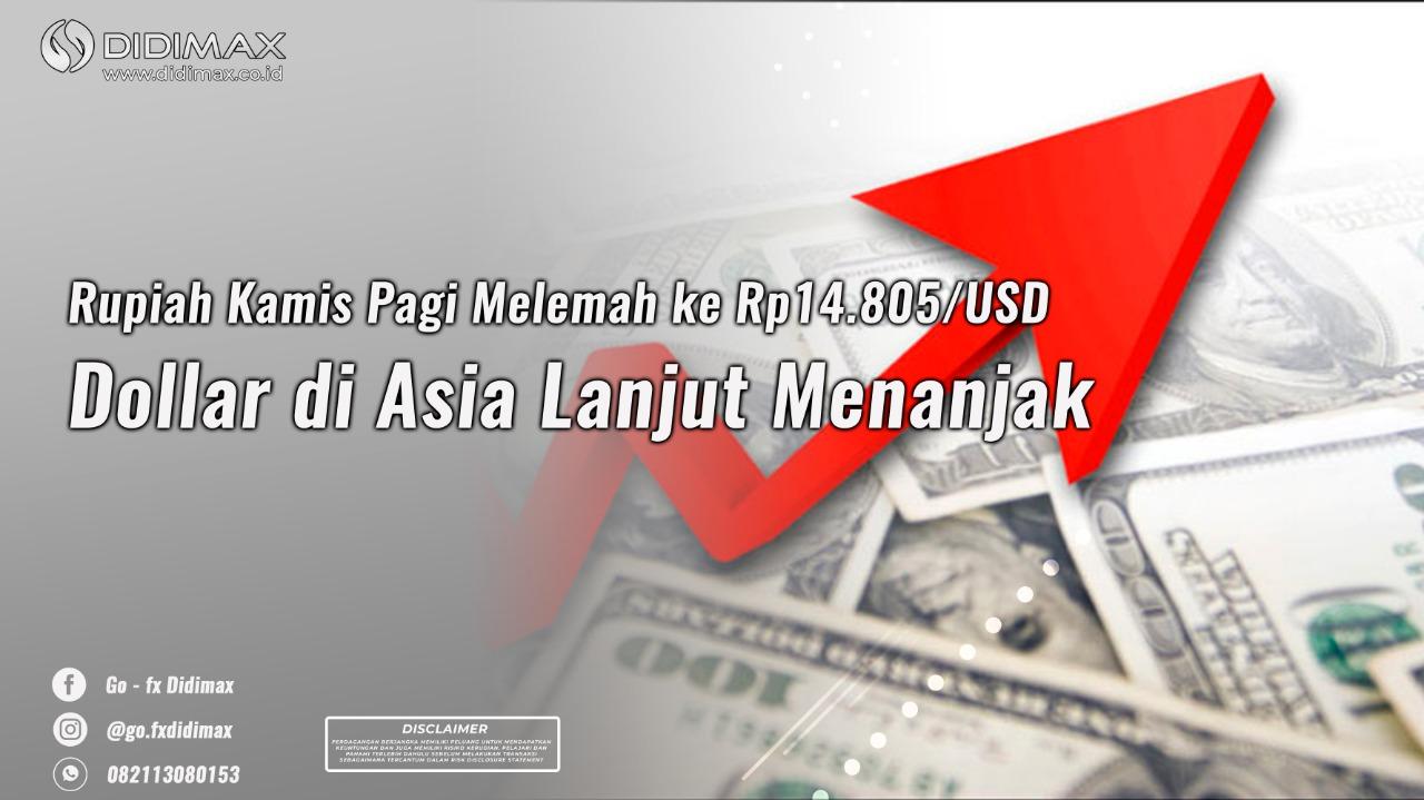 Rupiah Kamis Pagi Melemah ke Rp14.805/USD