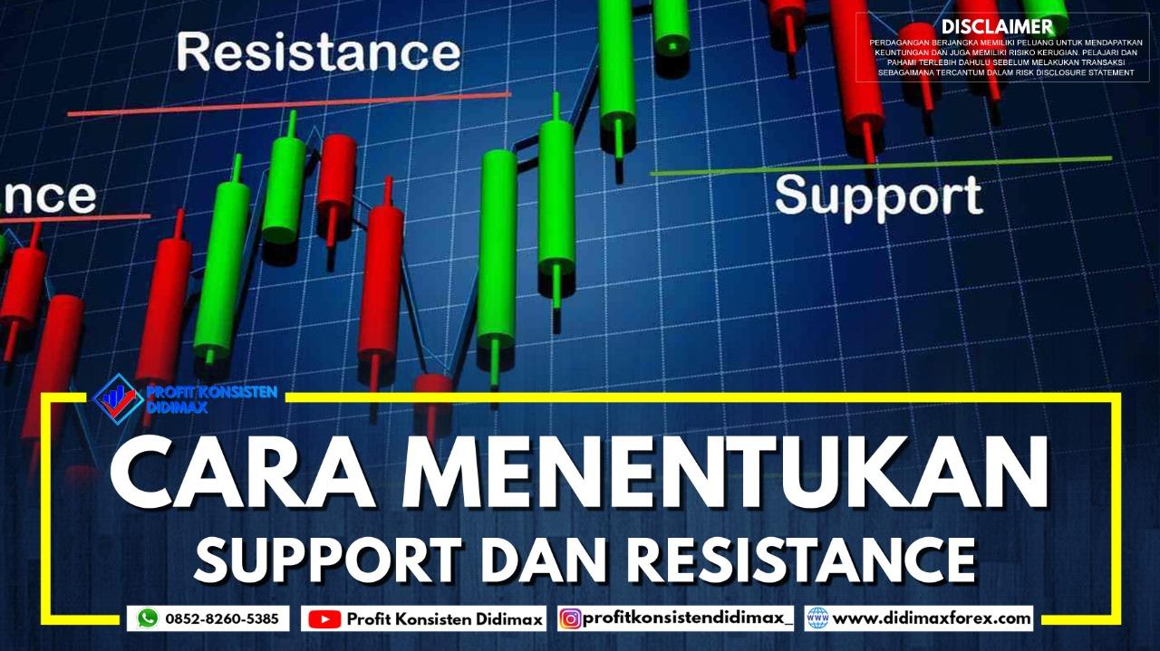 CARA MENENTUKAN SUPPORT DAN RESISTANCE